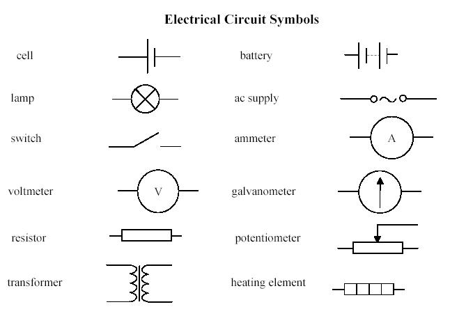 all electric symbols - 9319565 | Meritnation.com