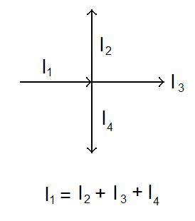 JunctionRule.jpg