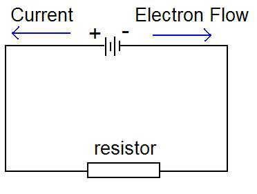 Electric current  or  CurrentElectric Current Definition