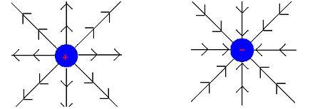 SingleCharges.jpg
