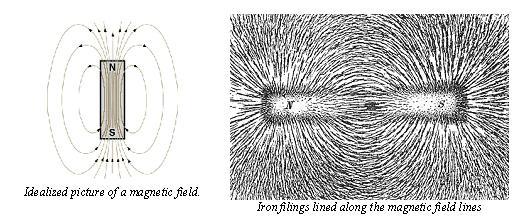 MagField.jpg