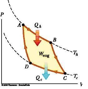 CarnotCycle.jpg