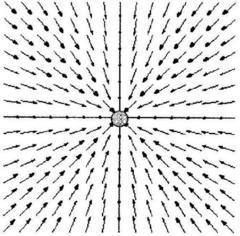 gravityfield.jpg