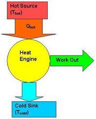 HeatEngine.jpg