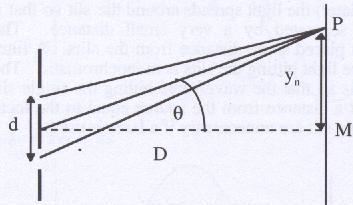 geometryyoung2